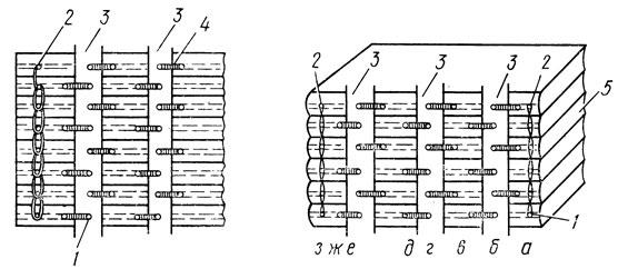 Схема шитья нитками с